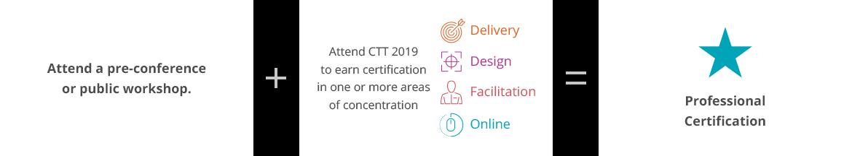 certification-steps-2019-desktop