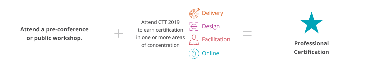 certification-steps-2019-desktop