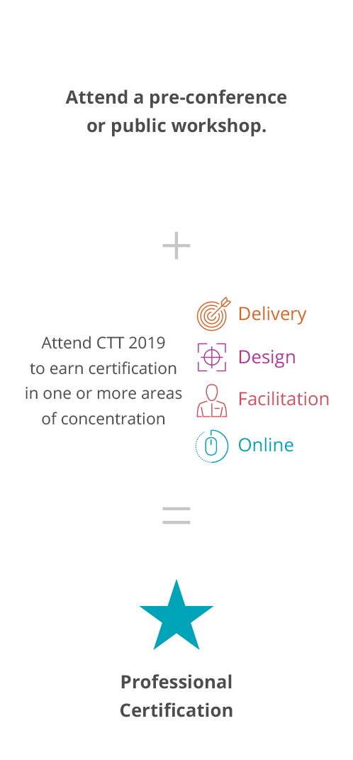certification-steps-2019-mobile